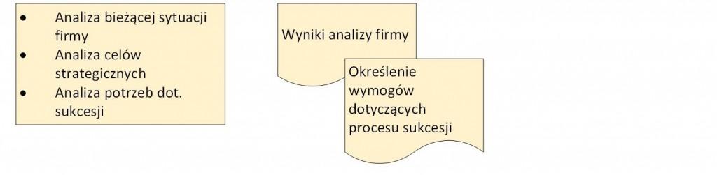 etap1