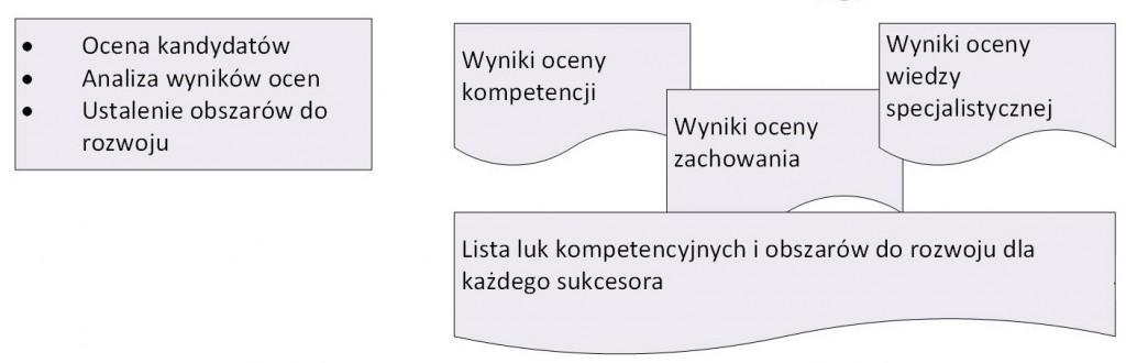 etap4