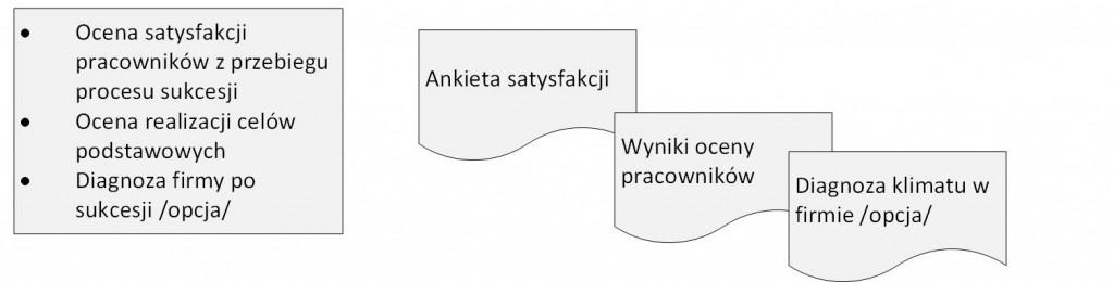 etap7