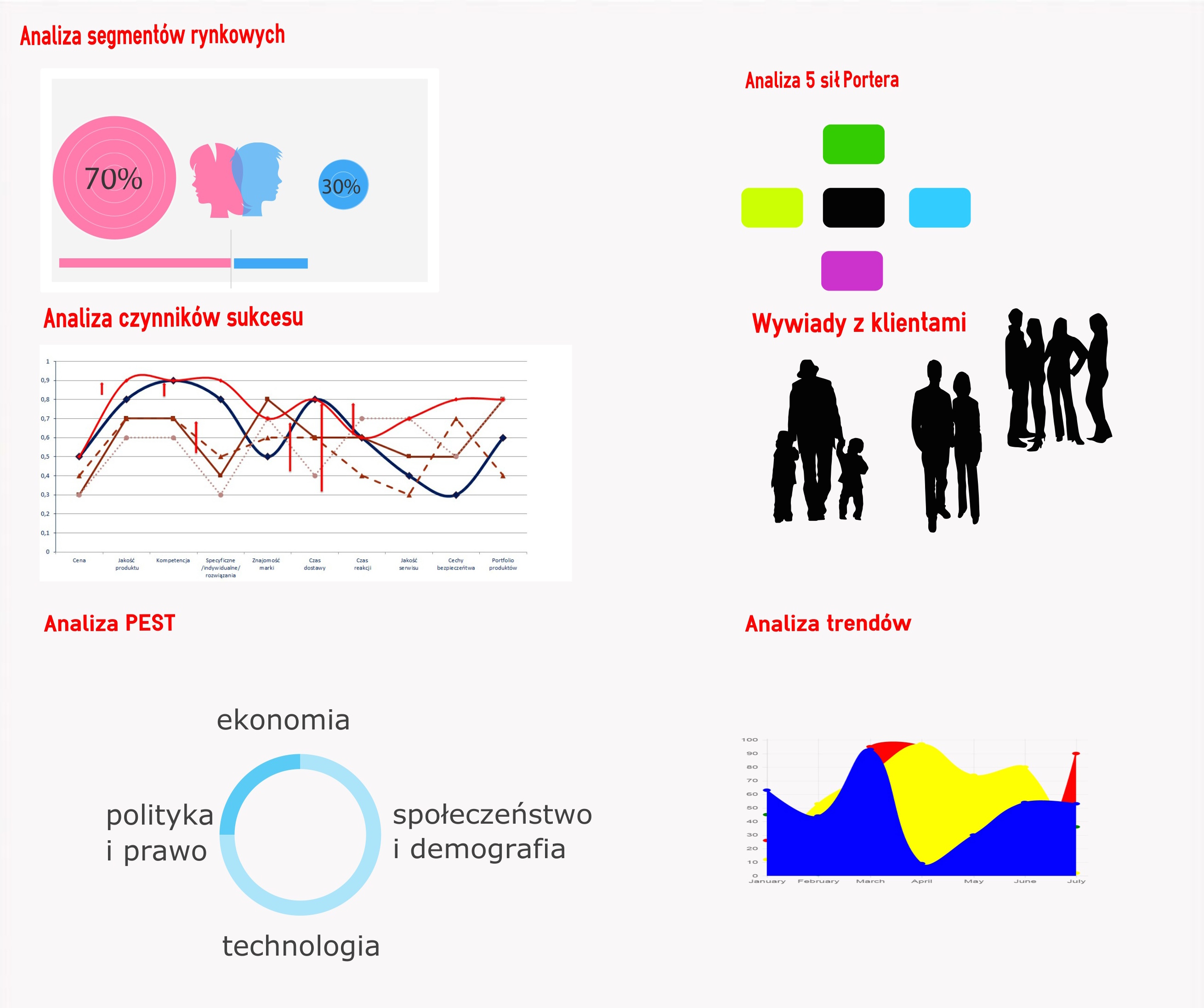 analiza-firmy-i-otoczenia