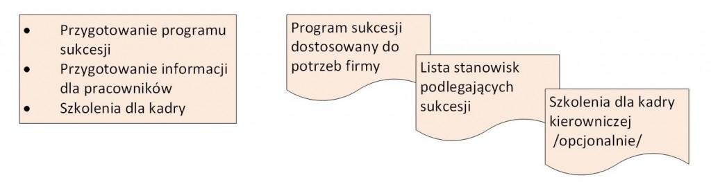 etap2